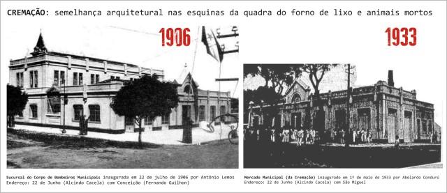 1906-1936 Similituda de obras